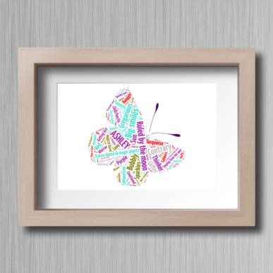 Butterfly-1-Word-Cloud